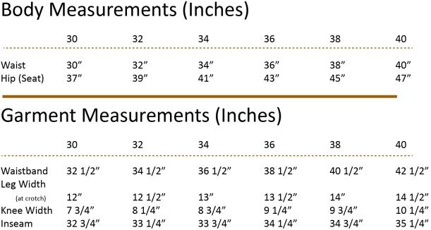 Measurement Clip