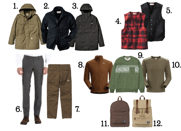 Alpine Inspiration Board - clothing