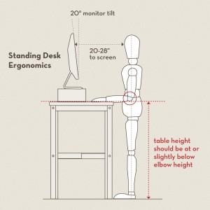 standing-desk ergonomics
