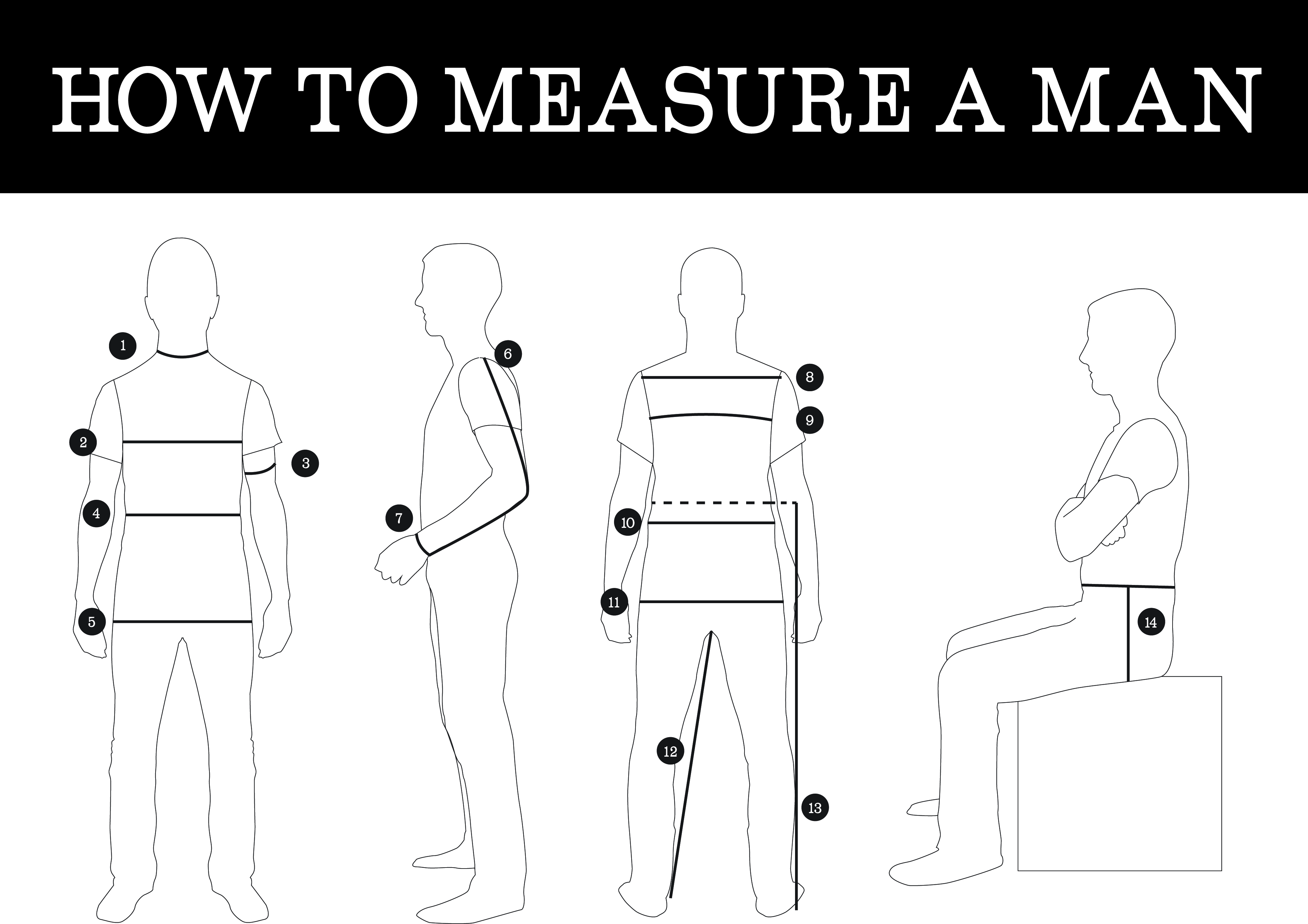 How to Measure a Man